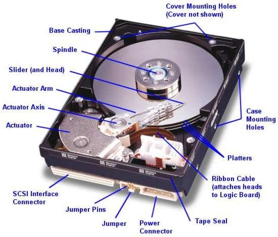 cara mudah merawat hard disk dengan benar
