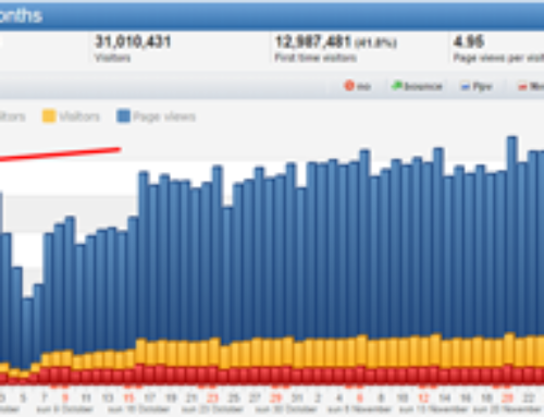 Cara Meningkatkan Traffic Website Dan Blog Kurang Dari 24 JAM !!