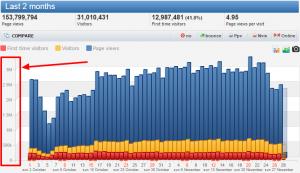 jasa visitor website terpercaya, terbukti langsung meningkat