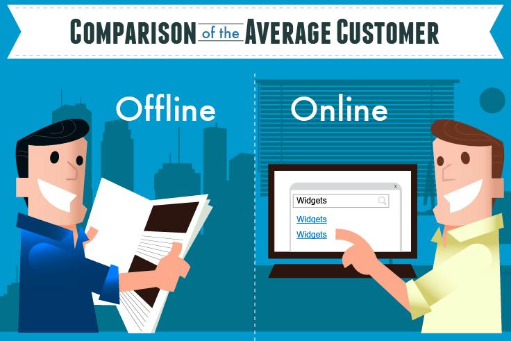 Manfaat dan Kelebihan Marketing Online Dibanding Dengan Offline