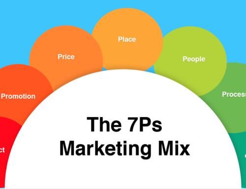 Pentingnya Memahami Marketing Mix Dalam Bisnis, 4P-7P Lengkap