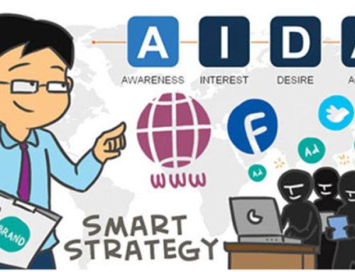 Strategi Pemasaran Perusahaan Yang Tepat Di Era Digital